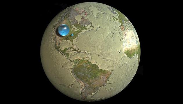 Consumo de agua responsable